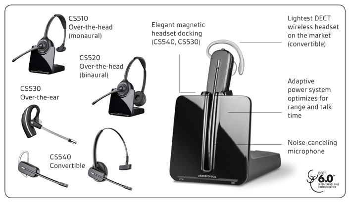 Plantronic Cs540a Wireless Headset System Us Brand